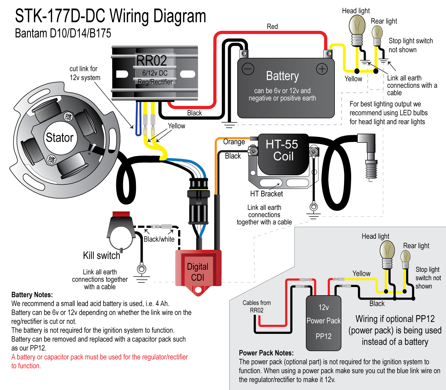 STK 177 wiring diagram cdi ignition lighting external rotor kit for bsa bantam d10, d14 bsa bantam d7 wiring diagram at fashall.co
