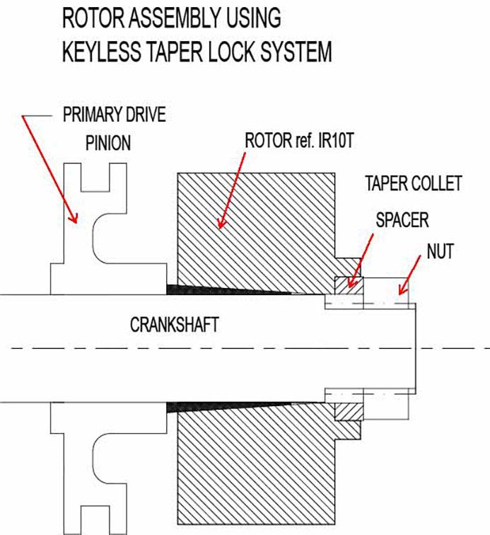 triumph tiger cub internal rotor stator kit - (stk-202) rotor assembly  using keyless taper lock system - (stk-202)